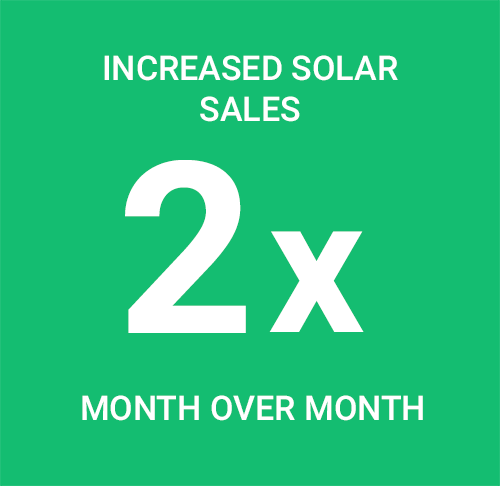 Cascadia Solar number pic.png
